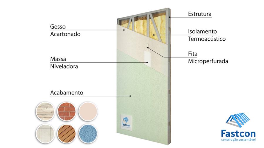 steel-frame-parede-interna-componentes